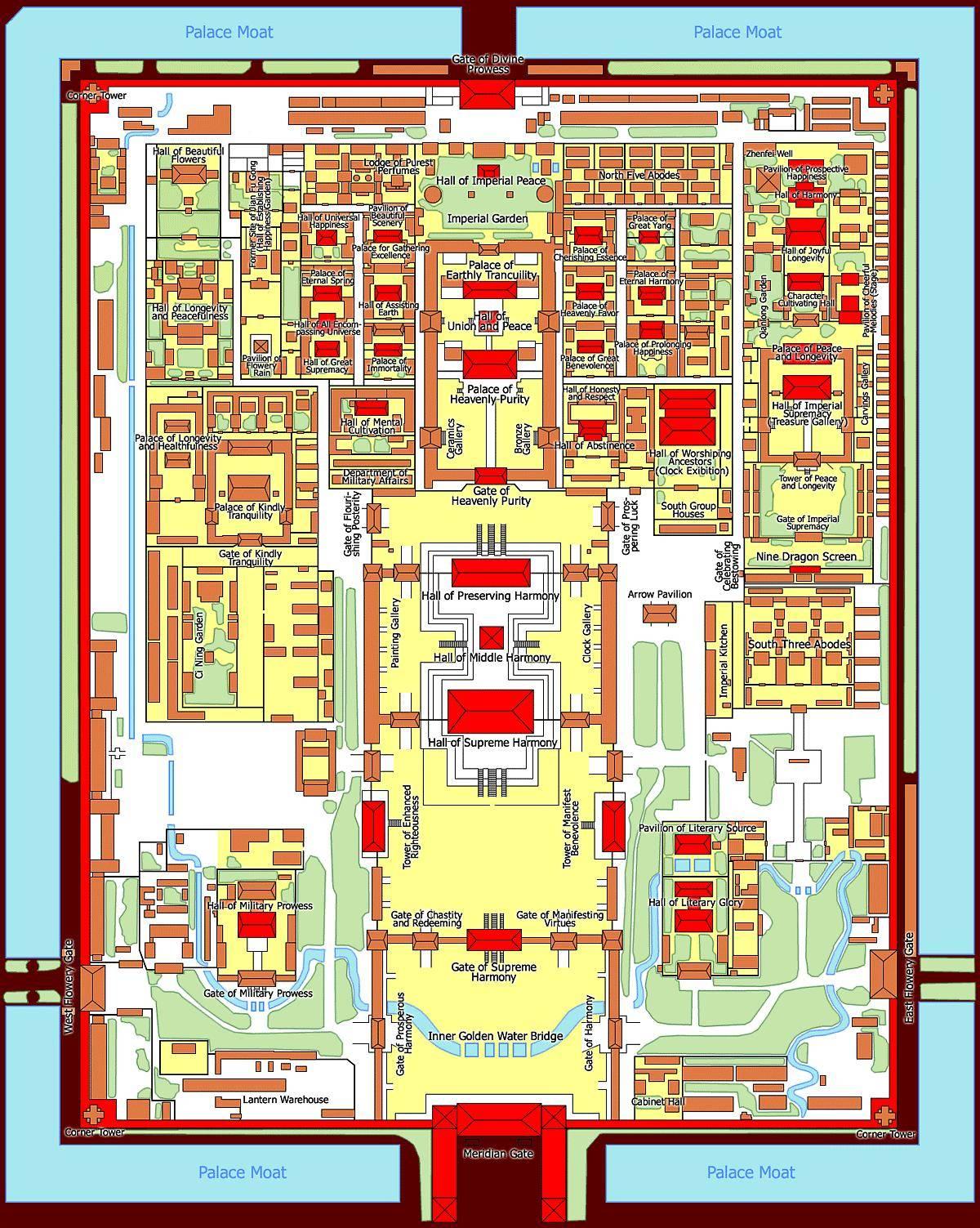 схема правления императоров